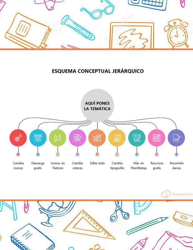 Esquema conceptual jerárquico